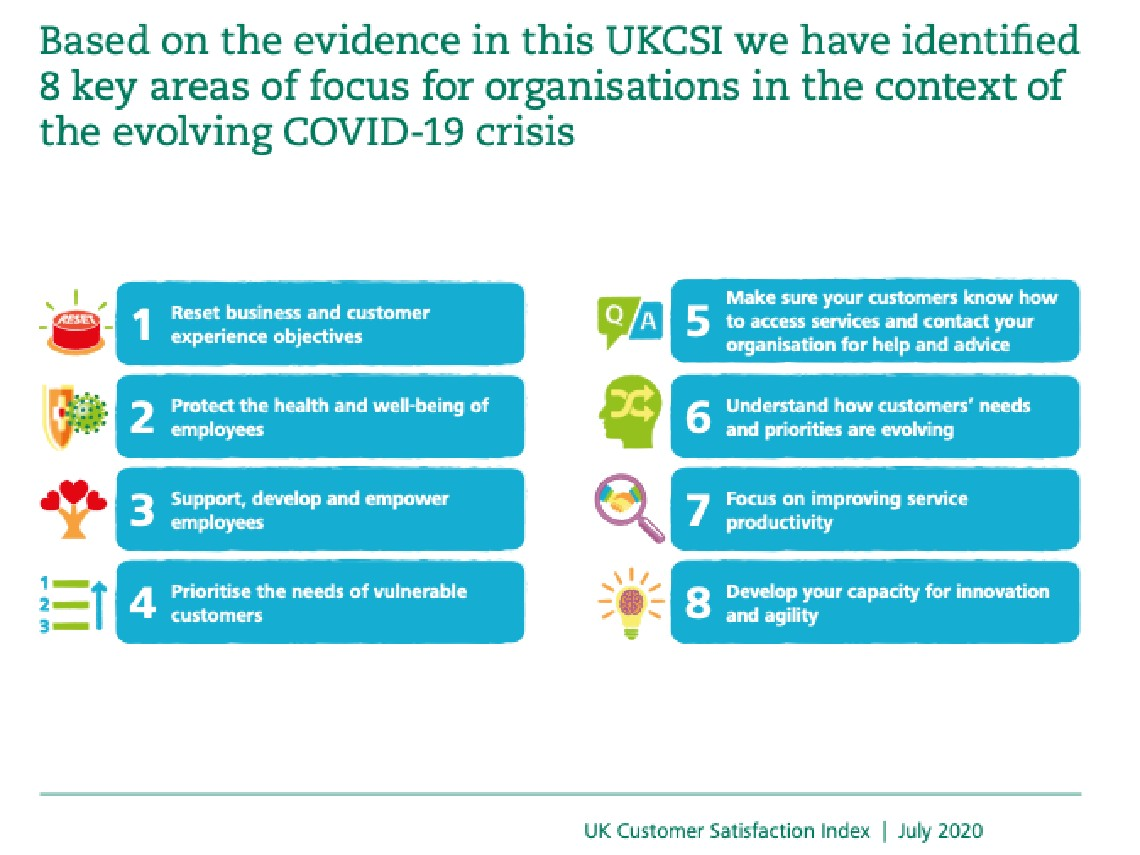 Customer Service and Covid-19 - 8 areas to focus on post-pandemic